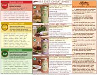 Heather's IBS Diet Cheat Sheet for Irritable Bowel Syndrome Recipes.